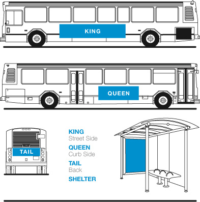 Bus Ad Diagram
